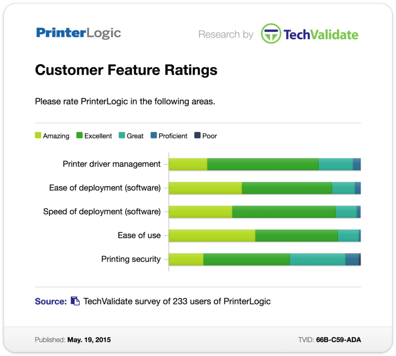 TechValidate Case Study: Customer Feature Ratings