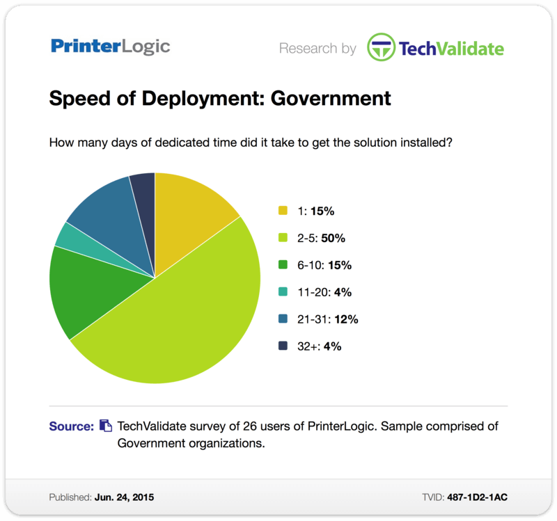 TechValidate Case Study: Speed of Deployment: Government