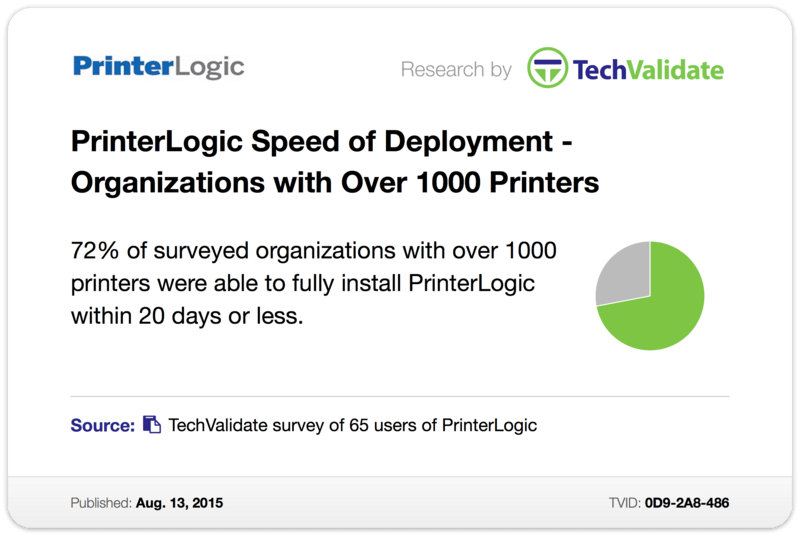 PrinterLogic Speed of Deployment - Organizations with Over 1000 Printers
