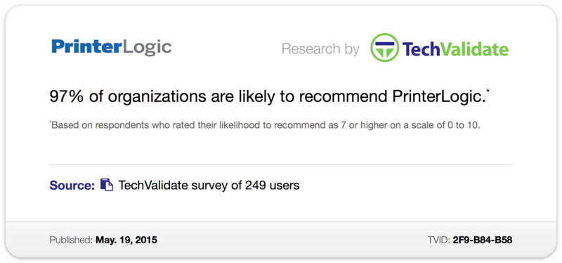 97% of organizations are likely to recommend PrinterLogic